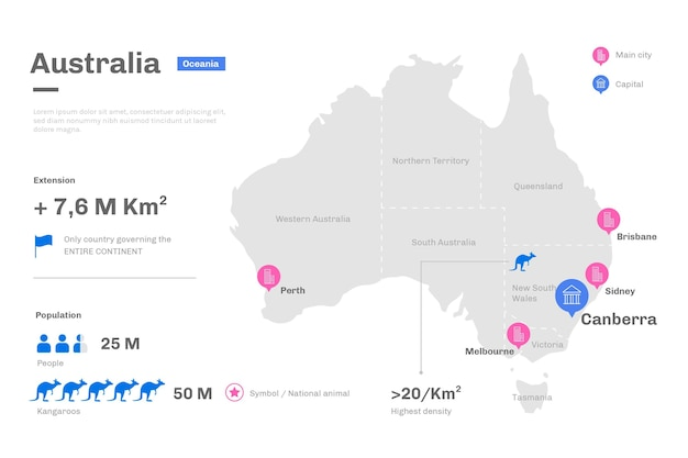 Flat design australia map infographic
