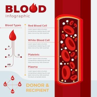 フラットデザインの血のインフォグラフィック
