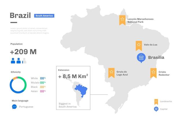 Плоский дизайн карты бразилии инфографики