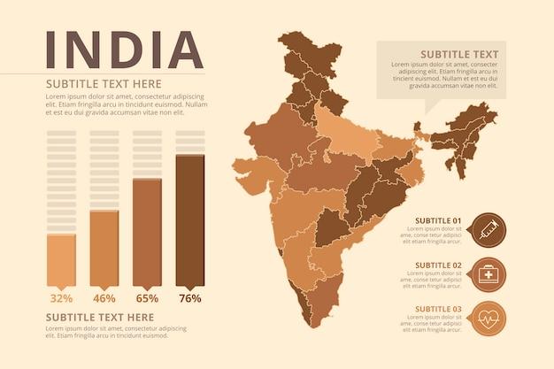 Плоский дизайн коричневой инфографики карты индии