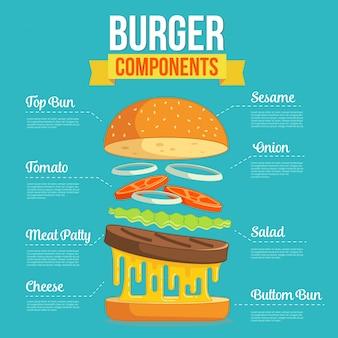Плоские компоненты дизайна burger Бесплатные векторы