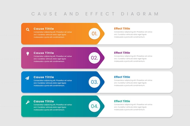 Flat design cause and effect infographic template