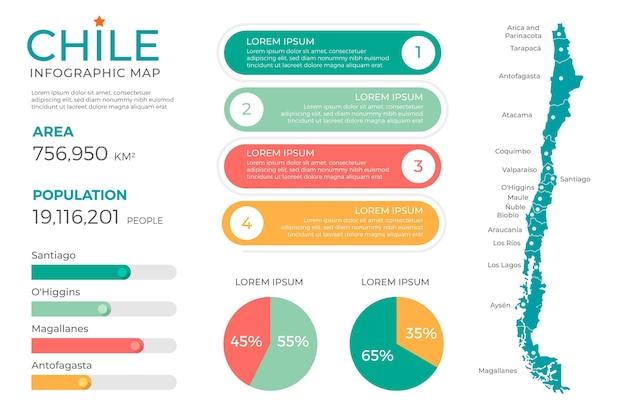 Design piatto cile mappa infografica