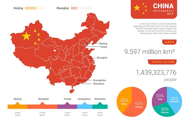 Flat design china map infographic
