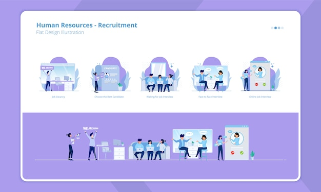 Flat design collection of human resources theme, we are hiring or open recruitment