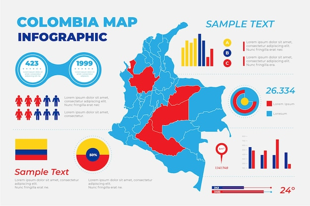 Flat design colombia map infographic