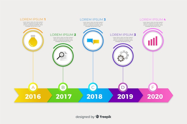Flat design colorful timeline infographic