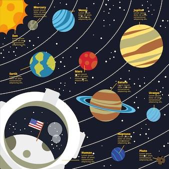 宇宙インフォグラフィックのフラットなデザインコンセプト
