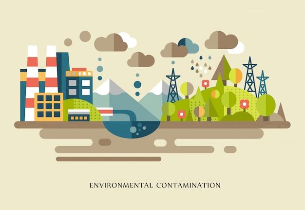 生態学、環境、グリーンエネルギー、自然汚染のアイコンとフラットなデザインの概念図