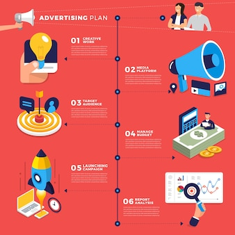 Flat design concept media process plan and strategy present by infographic