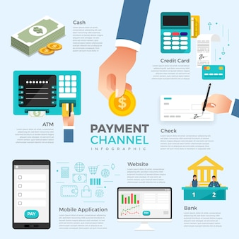 Flat design concept payment. payment method and option or channel to transfer money. illustrate.