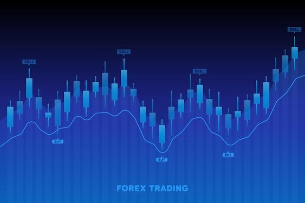 Плоский дизайн концепции фондовой биржи и трейдера. бизнес финансового рынка с анализом диаграммы диаграммы. векторные иллюстрации