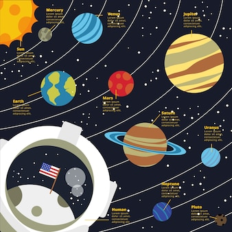 Flat design concept for universe infographic