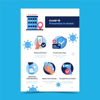 Flat design coronavirus prevention poster template for hotels