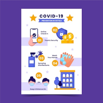 Flat design coronavirus prevention poster template for hotels