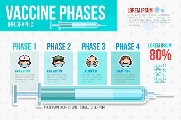 Плоский дизайн инфографики вакцины против коронавируса