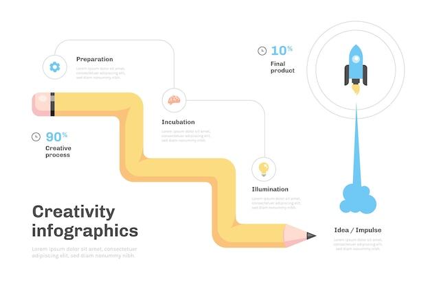 Infografica creatività design piatto