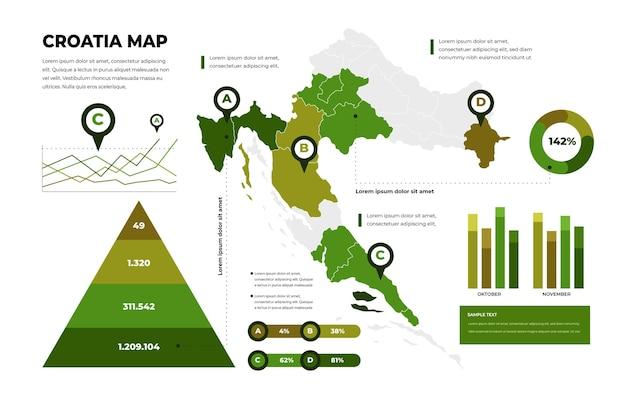 Flat design croatia map infographic