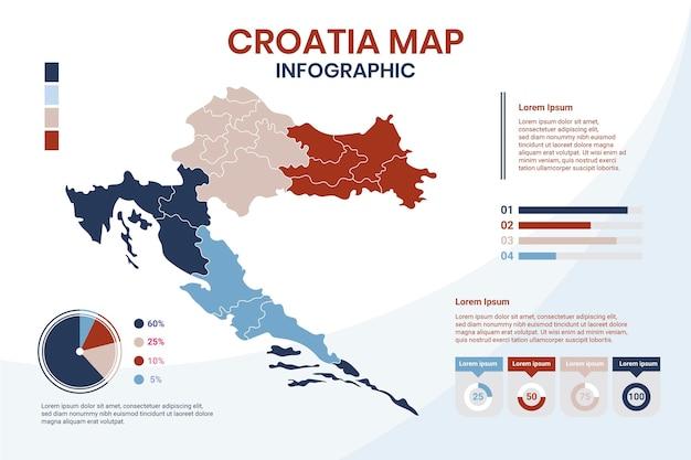 평면 디자인 크로아티아지도 infographic