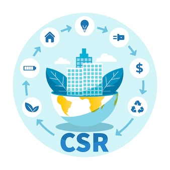 Flat design csr concept illustrated