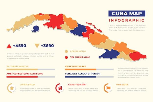 평면 디자인 쿠바지도 infographic
