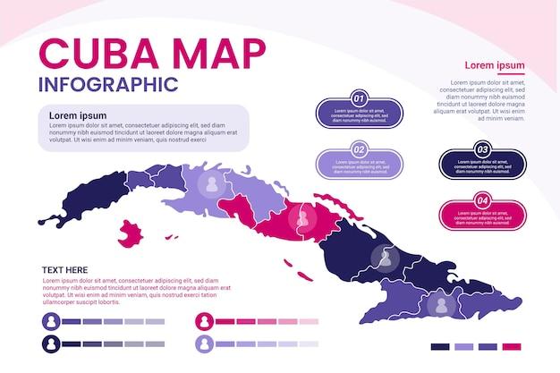 Design piatto cuba mappa infografica