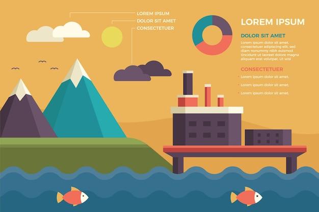 レトロな色のフラットデザインエコロジーインフォグラフィック