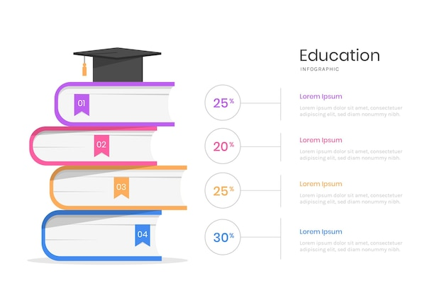 Flat design education infographics