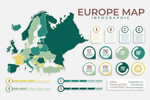 Flat design europe map infographic