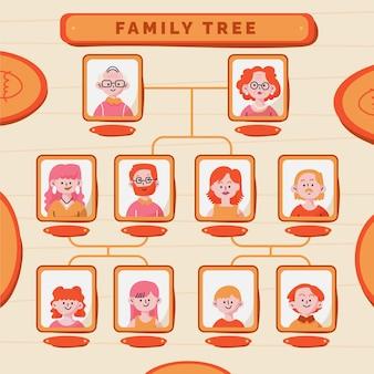 Modello di albero di generazione di famiglia di design piatto