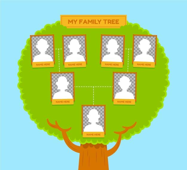 Grafico dell'albero genealogico dal design piatto