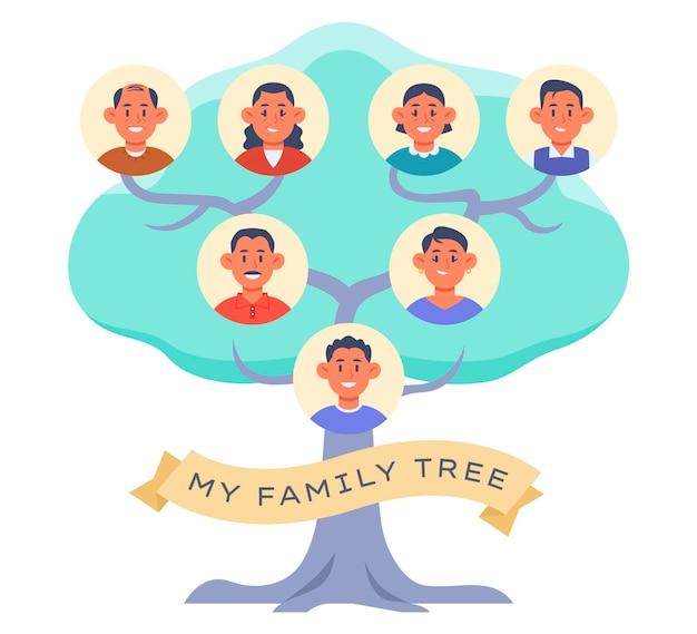 Concetto di albero genealogico design piatto