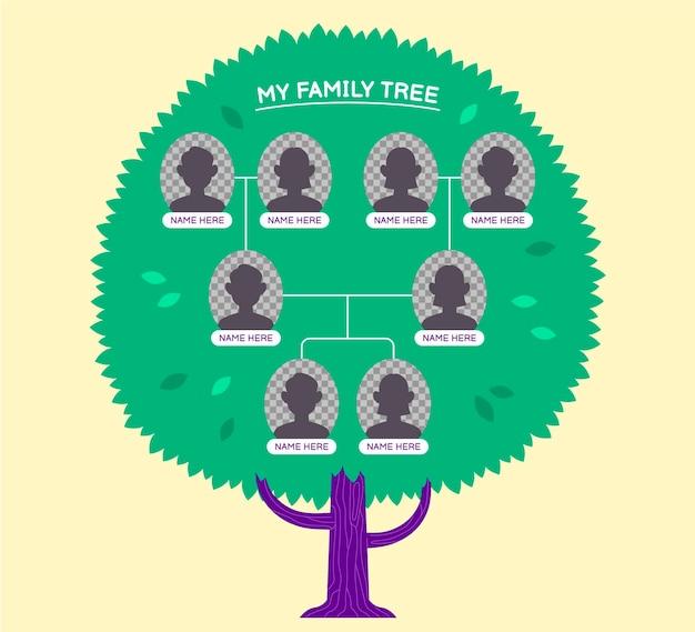 Diagramma dell'albero genealogico di design piatto