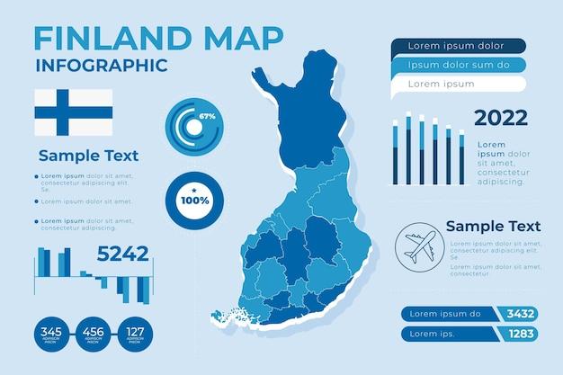 평면 디자인 핀란드지도 infographic