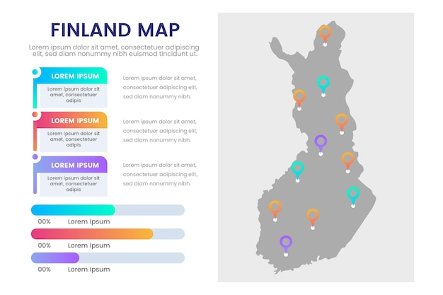 Flat design finland map infographic