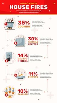 Плоский дизайн огонь инфографики шаблон