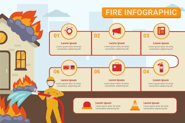 Design piatto di infografica fuoco