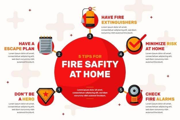 Infografica fuoco design piatto