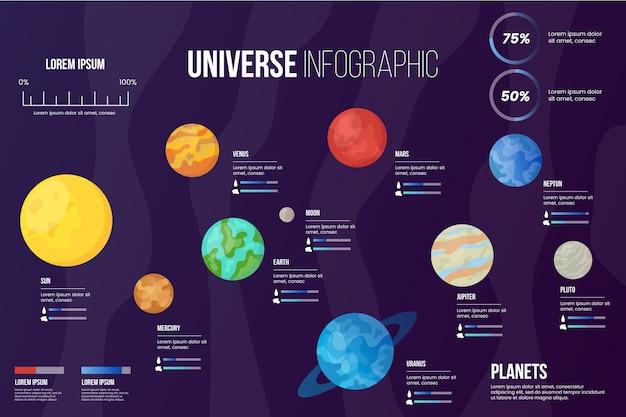 宇宙インフォグラフィックのフラットなデザイン
