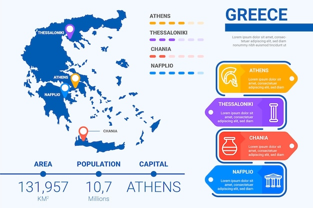 フラットデザインギリシャの地図のインフォグラフィック