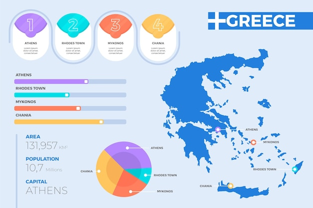 Плоский дизайн карты grece инфографики