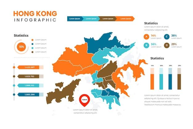 フラットデザイン香港地図インフォグラフィックテンプレート