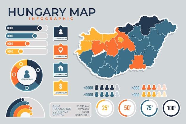 フラットデザインハンガリー地図インフォグラフィック