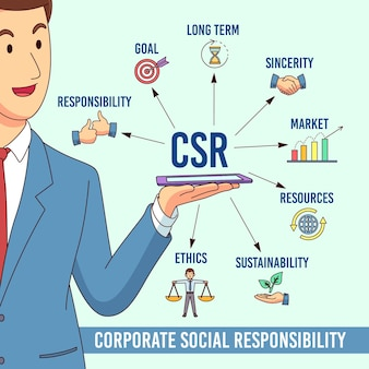Плоский дизайн иллюстрировал концепцию csr