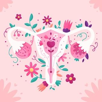 花とフラットなデザインイラスト女性の生殖システム