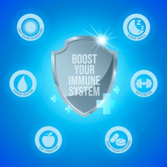 Design piatto del design infografico dell'immunità