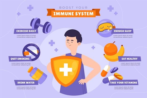 Flat design immunity infographic