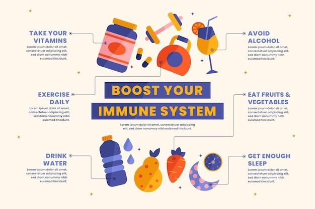 Плоский дизайн инфографики иммунитета
