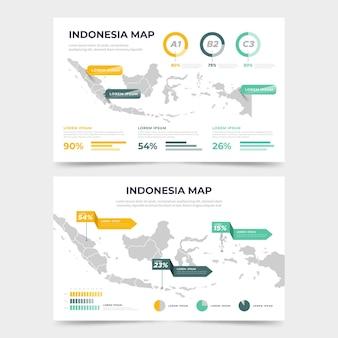 フラットデザインインドネシア地図インフォグラフィックテンプレート