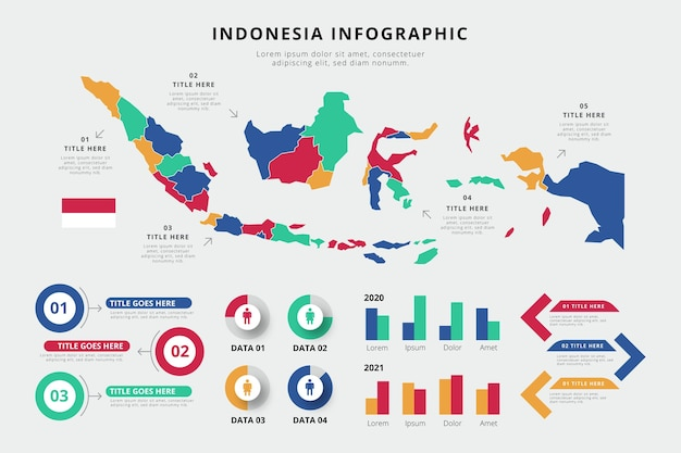 Flat design indonesia map infographics template